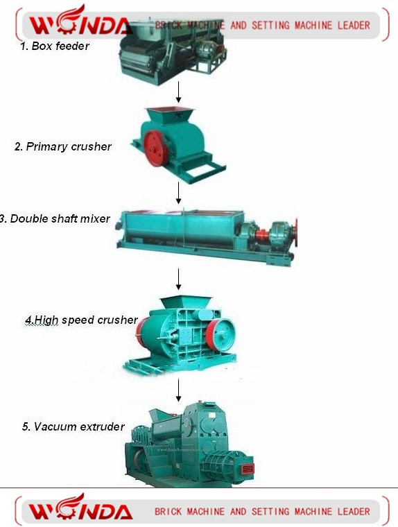 QP280 Fly Ash Fired Clay Brick Cutting Machine Steel Material Auto Method
